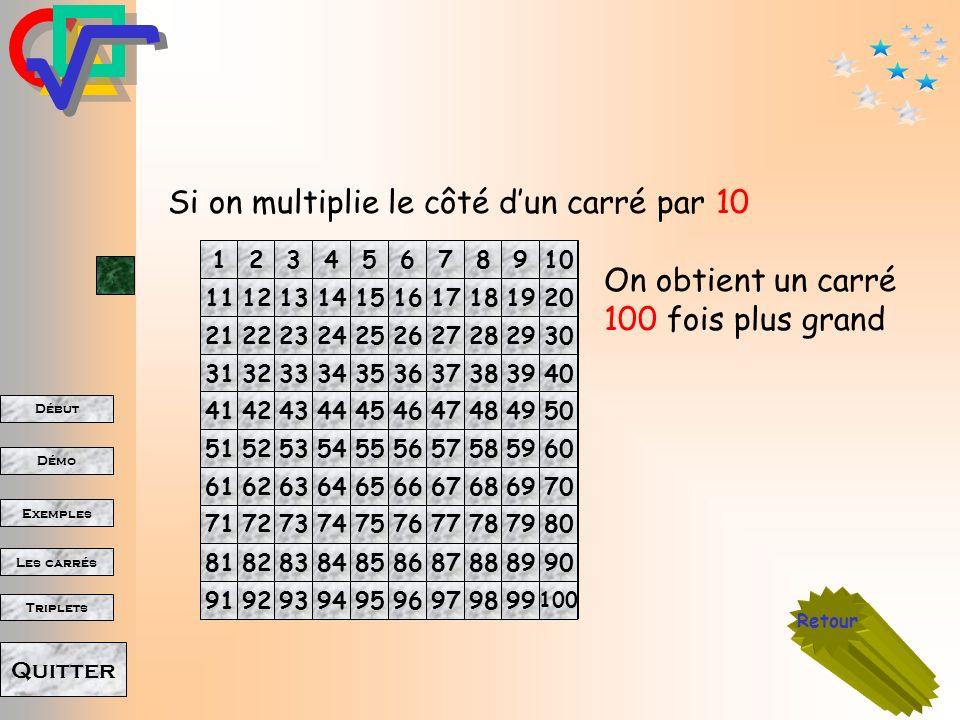 Si on multiplie le côté d'un carré par 10