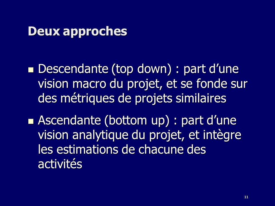 Deux approches Descendante (top down) : part d'une vision macro du projet, et se fonde sur des métriques de projets similaires.