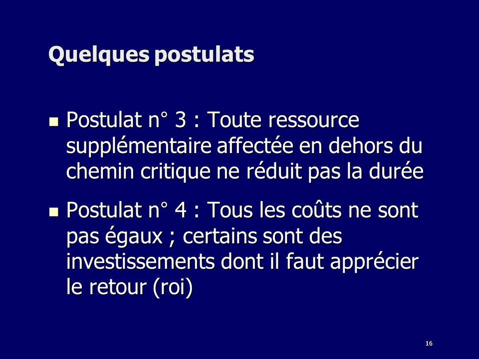Quelques postulats Postulat n° 3 : Toute ressource supplémentaire affectée en dehors du chemin critique ne réduit pas la durée.