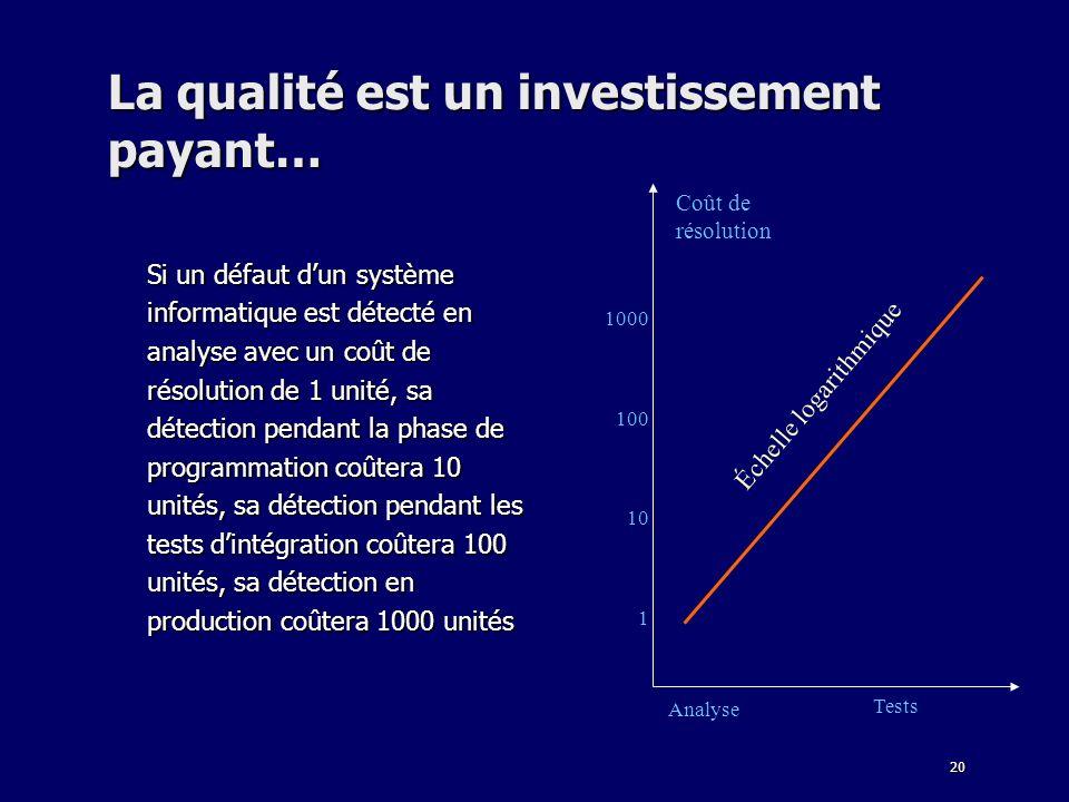 La qualité est un investissement payant…