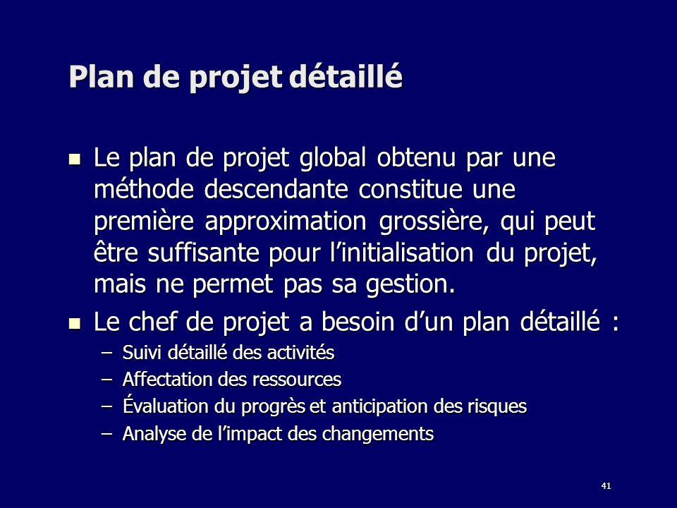 Plan de projet détaillé