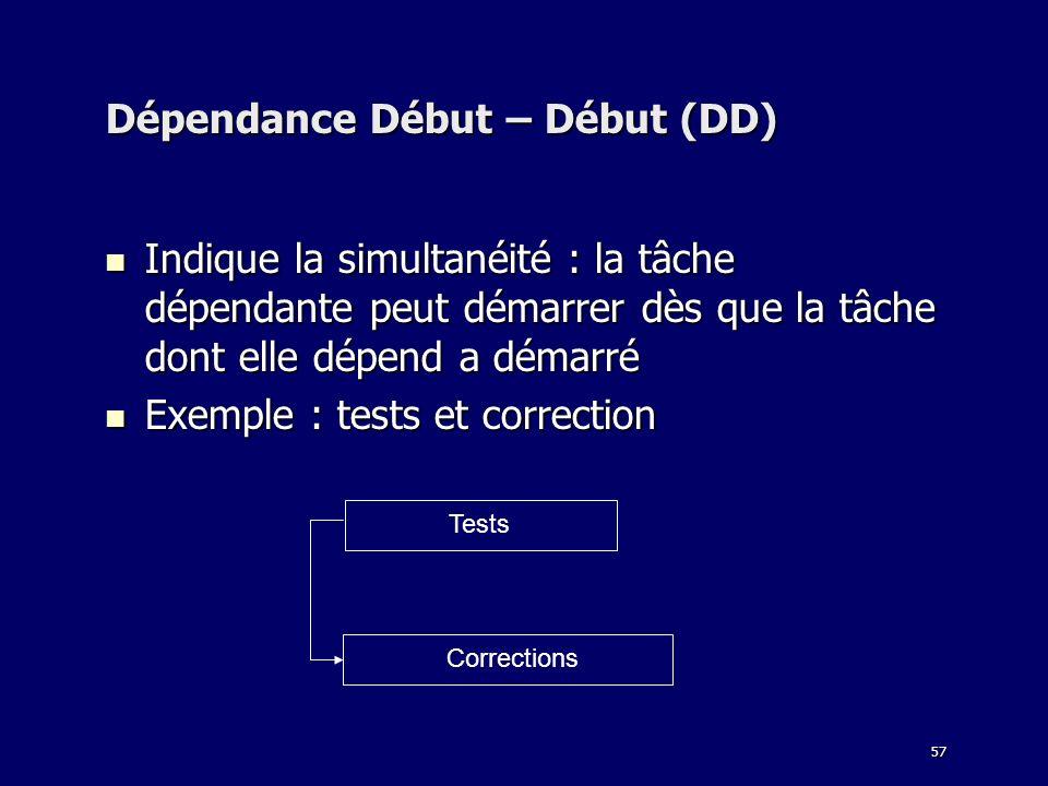 Dépendance Début – Début (DD)