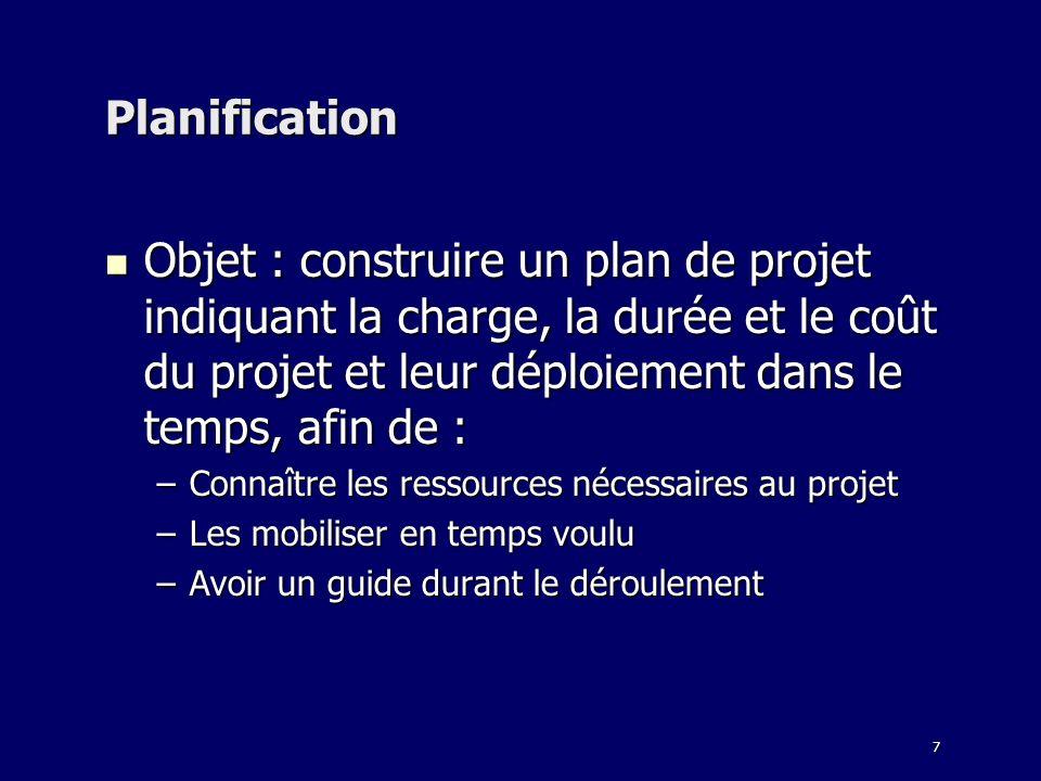 Planification Objet : construire un plan de projet indiquant la charge, la durée et le coût du projet et leur déploiement dans le temps, afin de :