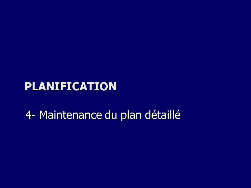 4- Maintenance du plan détaillé