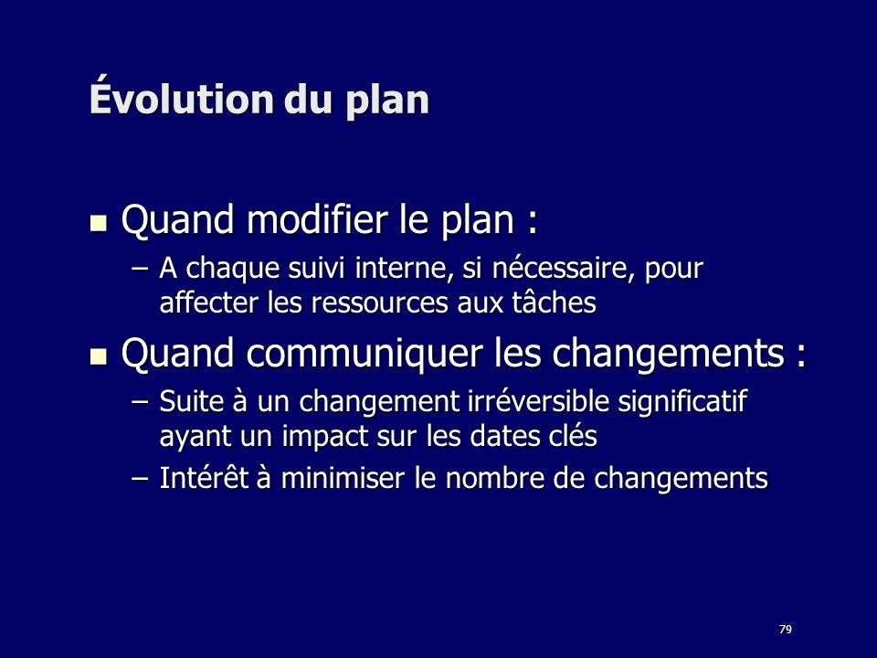 Quand modifier le plan :