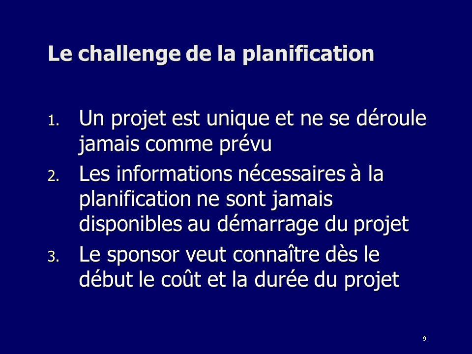 Le challenge de la planification
