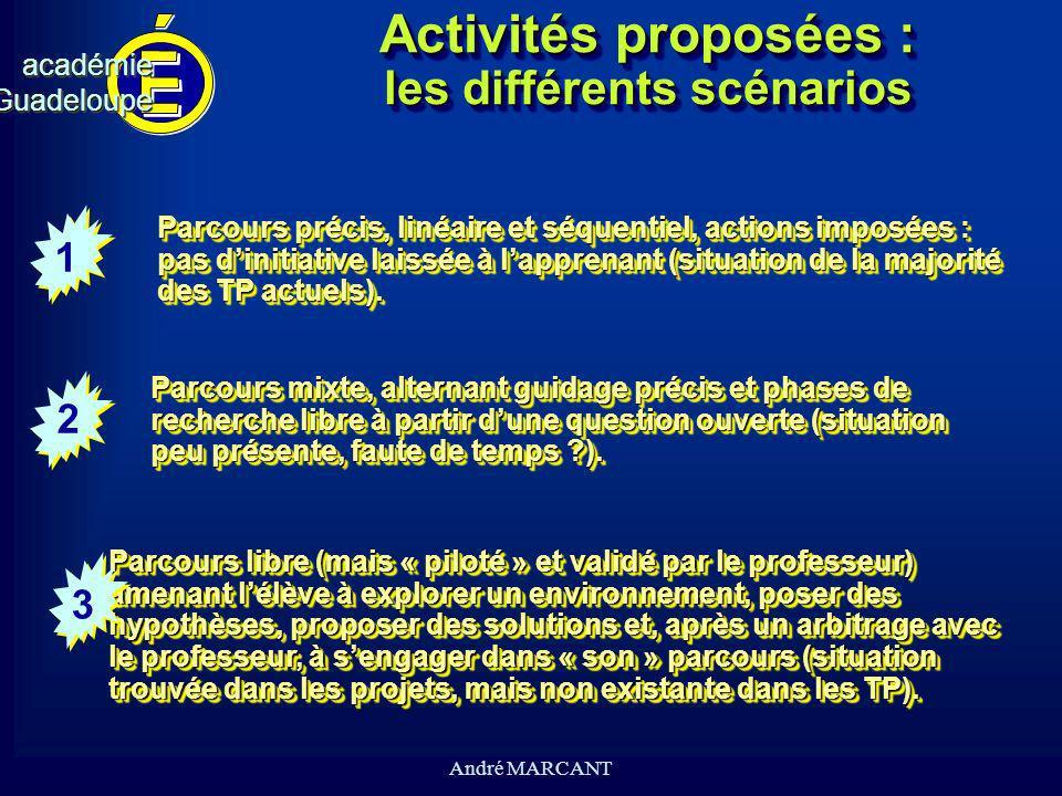 Activités proposées : les différents scénarios