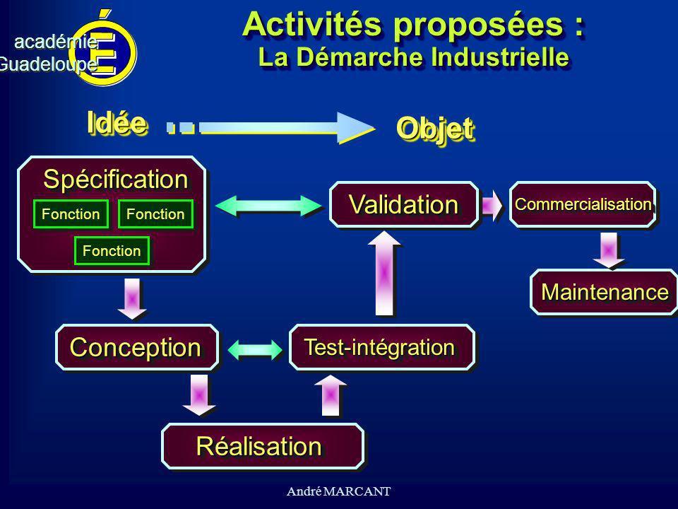 Activités proposées : La Démarche Industrielle
