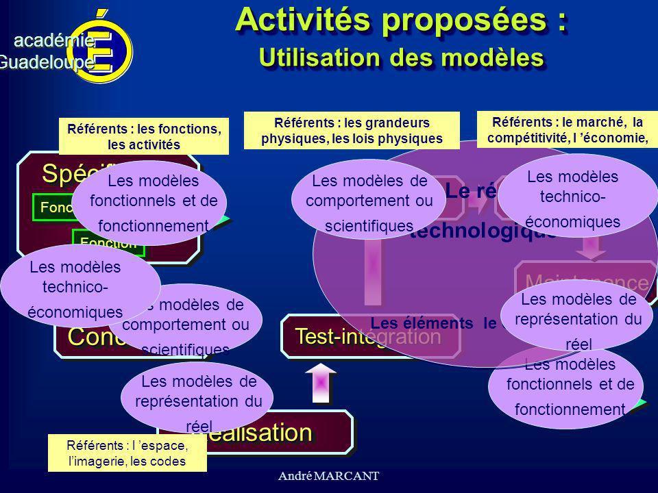 Activités proposées : Utilisation des modèles