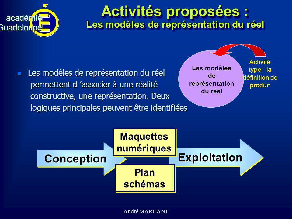 Activités proposées : Les modèles de représentation du réel