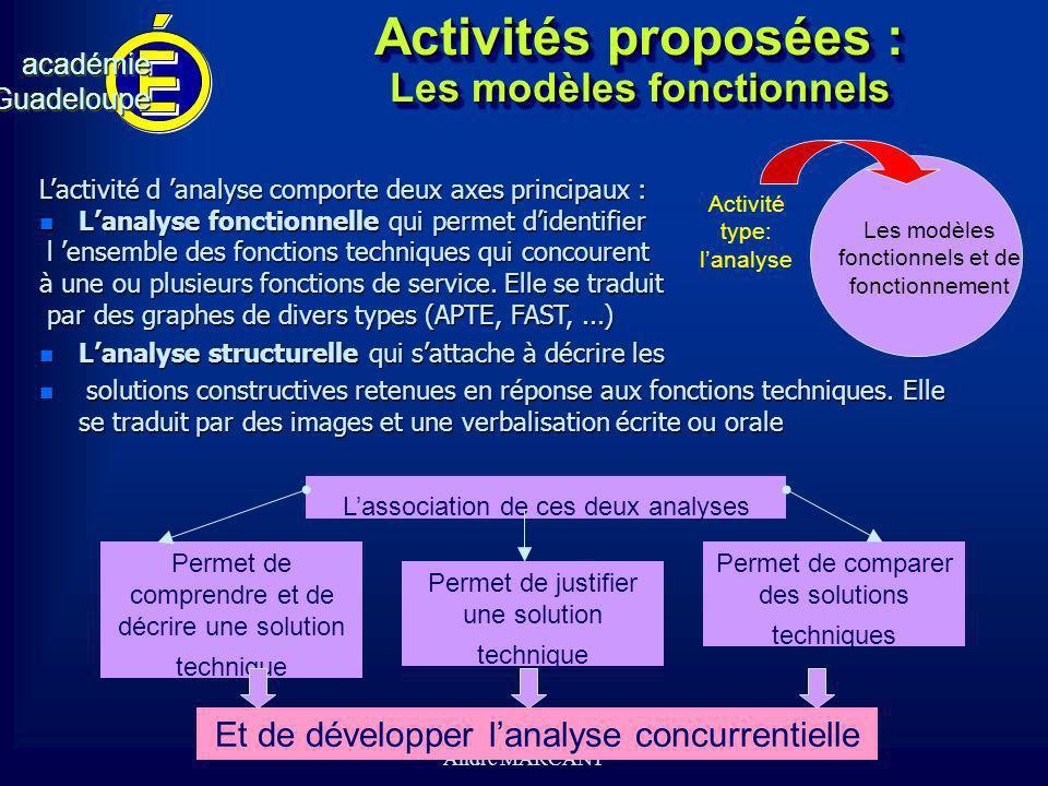 Activités proposées : Les modèles fonctionnels