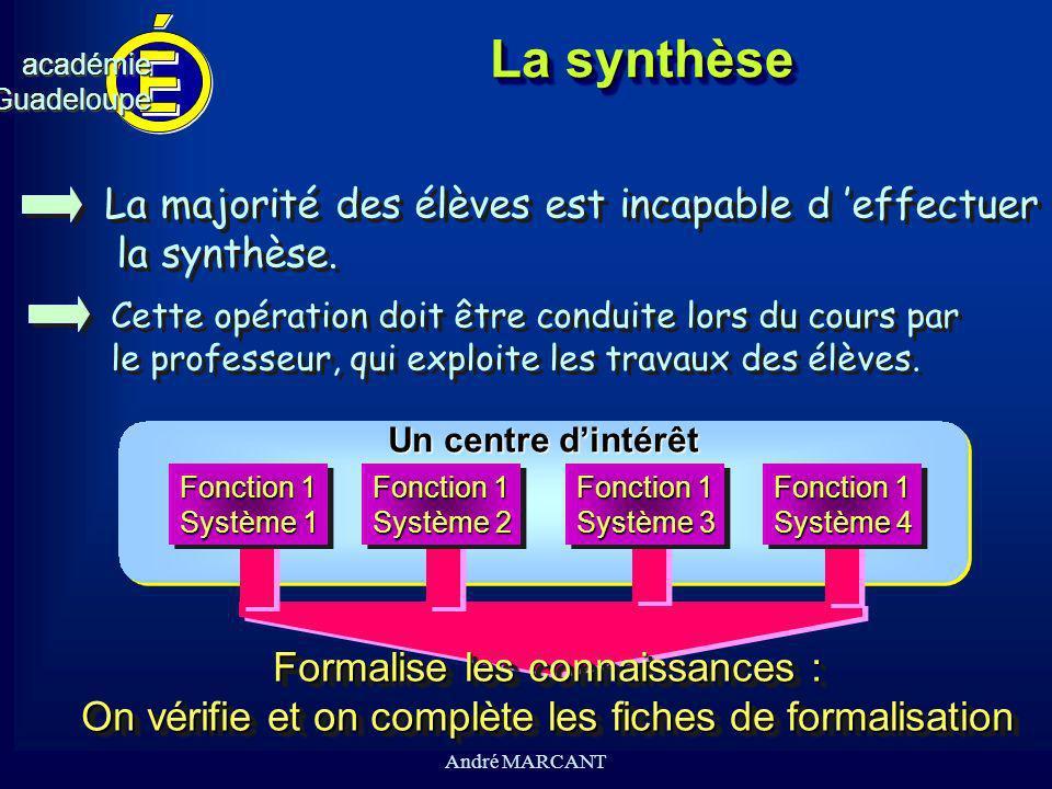 La synthèse La majorité des élèves est incapable d 'effectuer