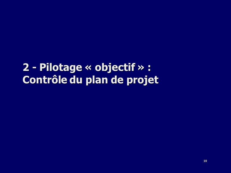 2 - Pilotage « objectif » : Contrôle du plan de projet