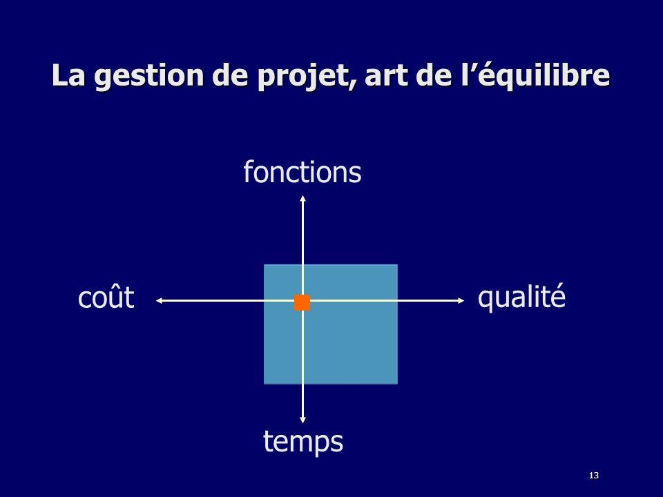 La gestion de projet, art de l'équilibre