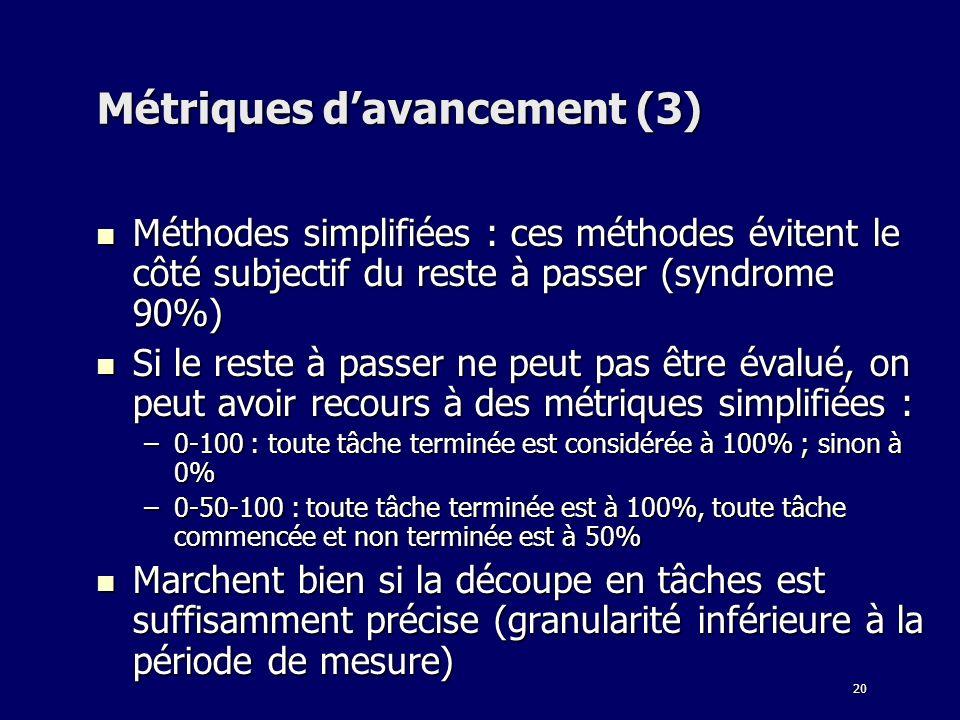 Métriques d'avancement (3)