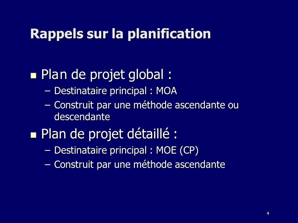 Rappels sur la planification