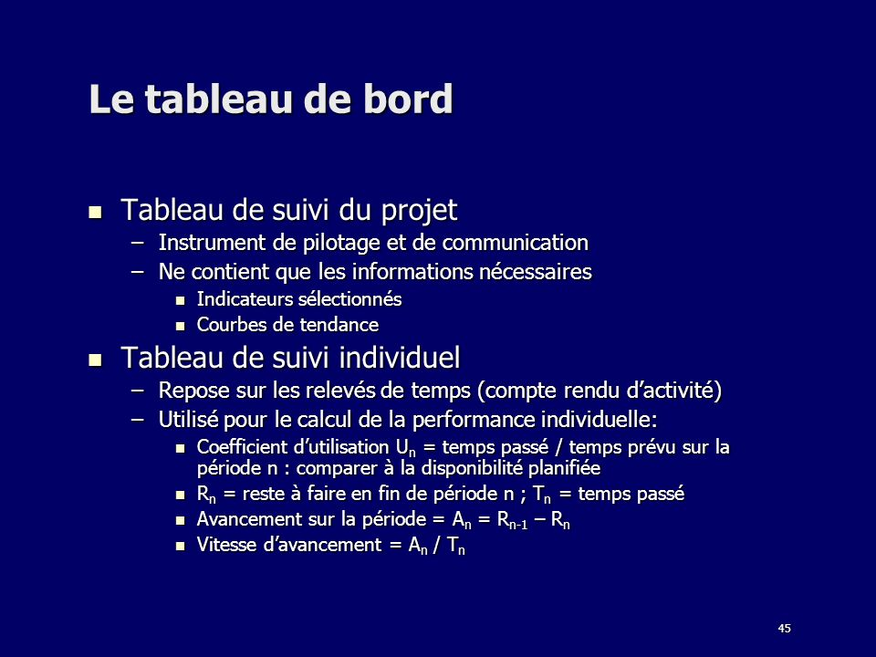 Le tableau de bord Tableau de suivi du projet