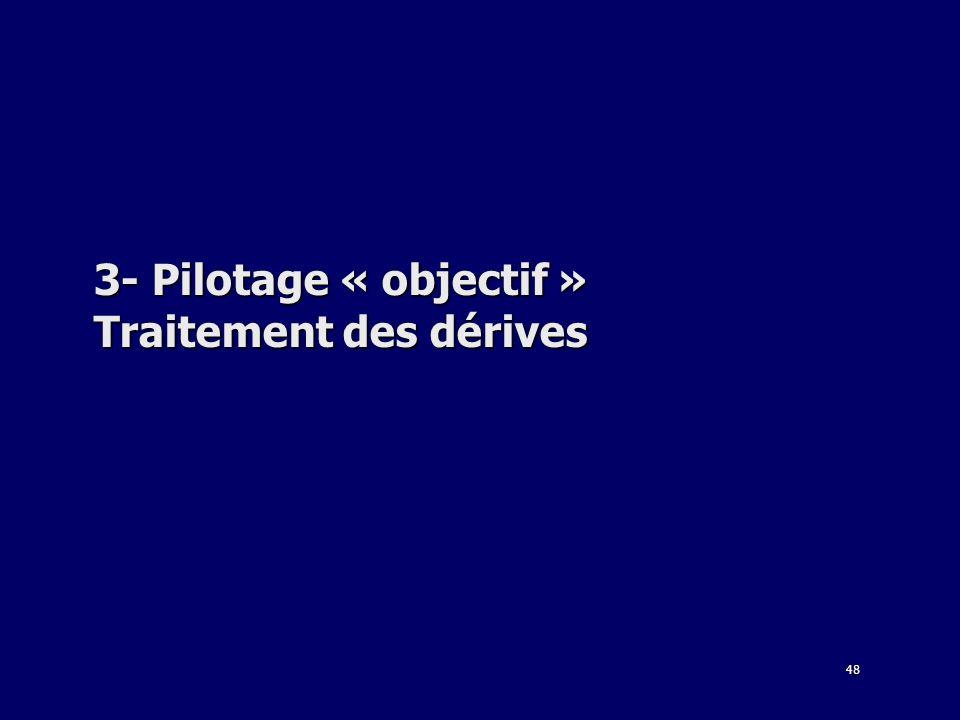 3- Pilotage « objectif » Traitement des dérives