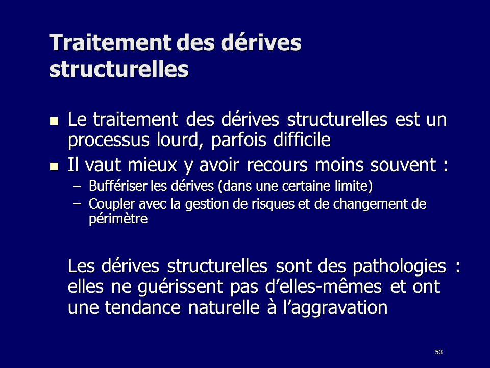 Traitement des dérives structurelles