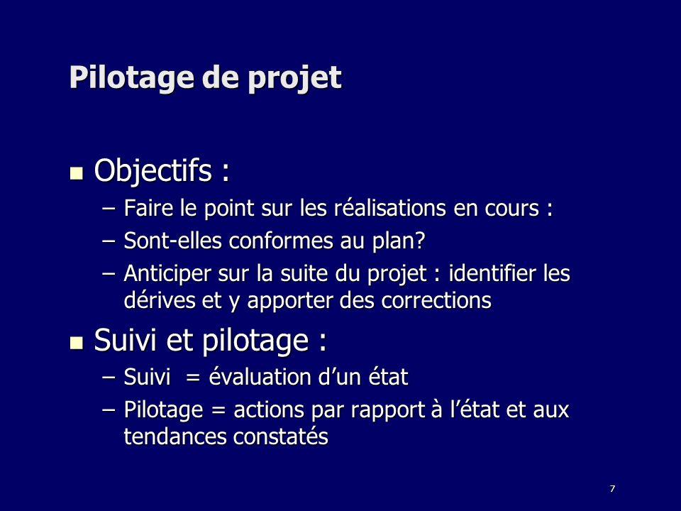 Pilotage de projet Objectifs : Suivi et pilotage :