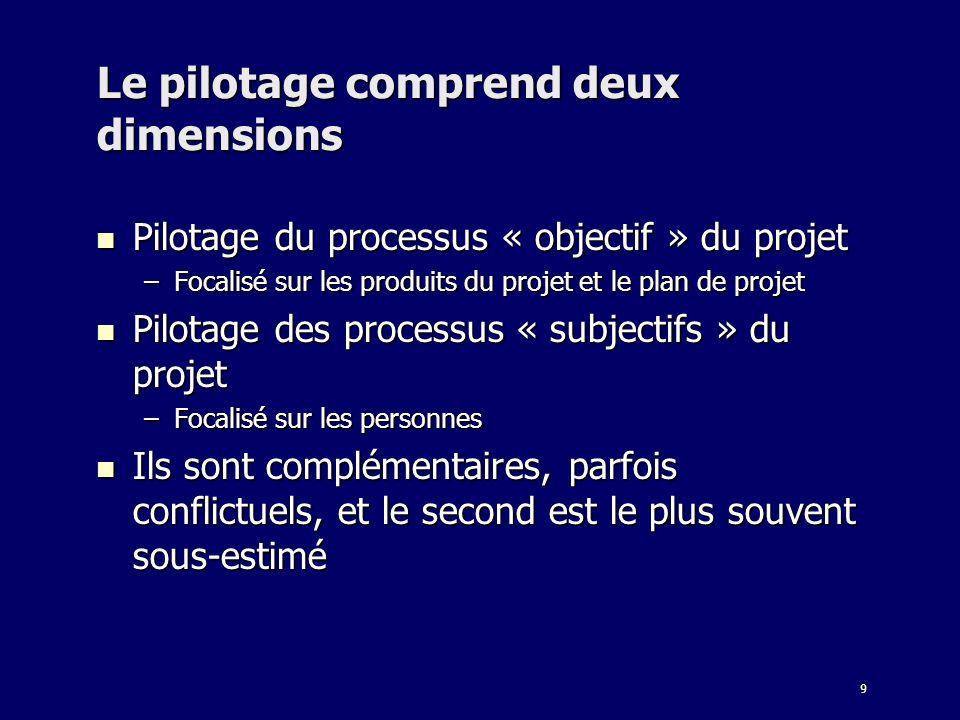 Le pilotage comprend deux dimensions
