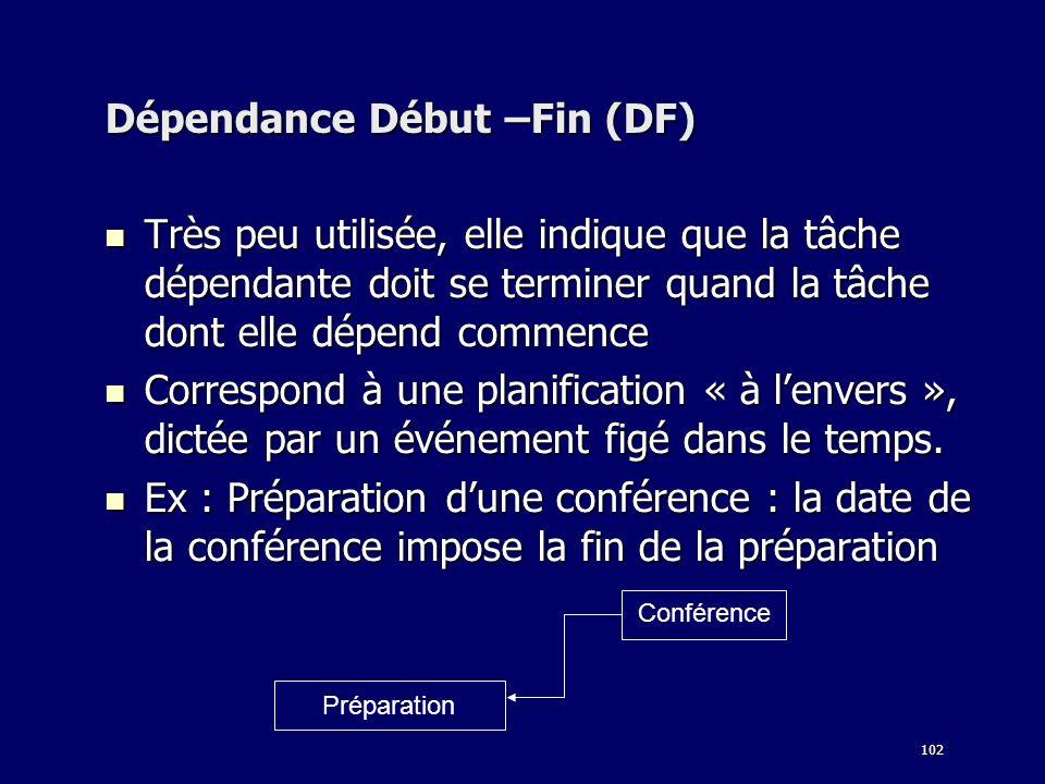 Dépendance Début –Fin (DF)