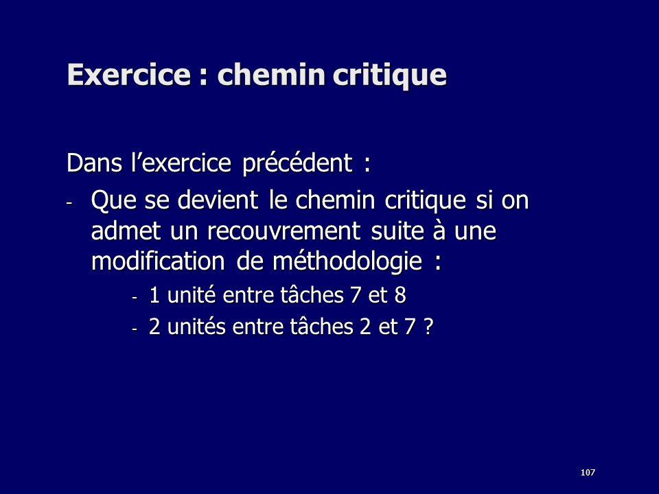 Exercice : chemin critique