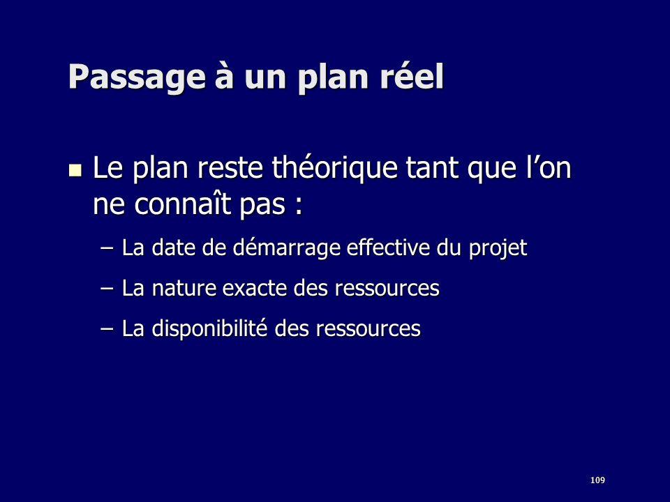 Passage à un plan réel Le plan reste théorique tant que l'on ne connaît pas : La date de démarrage effective du projet.