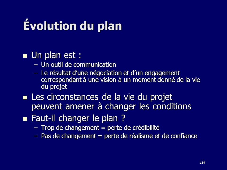 Évolution du plan Un plan est :
