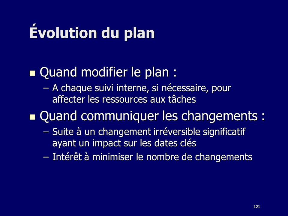 Évolution du plan Quand modifier le plan :