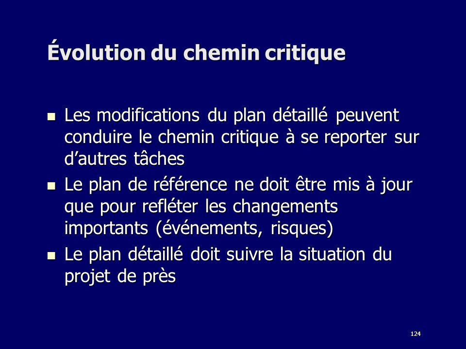 Évolution du chemin critique