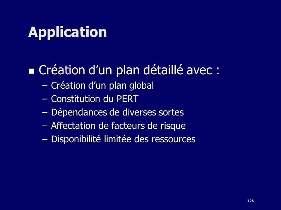 Application Création d'un plan détaillé avec :