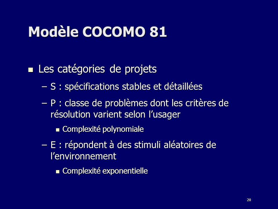 Modèle COCOMO 81 Les catégories de projets