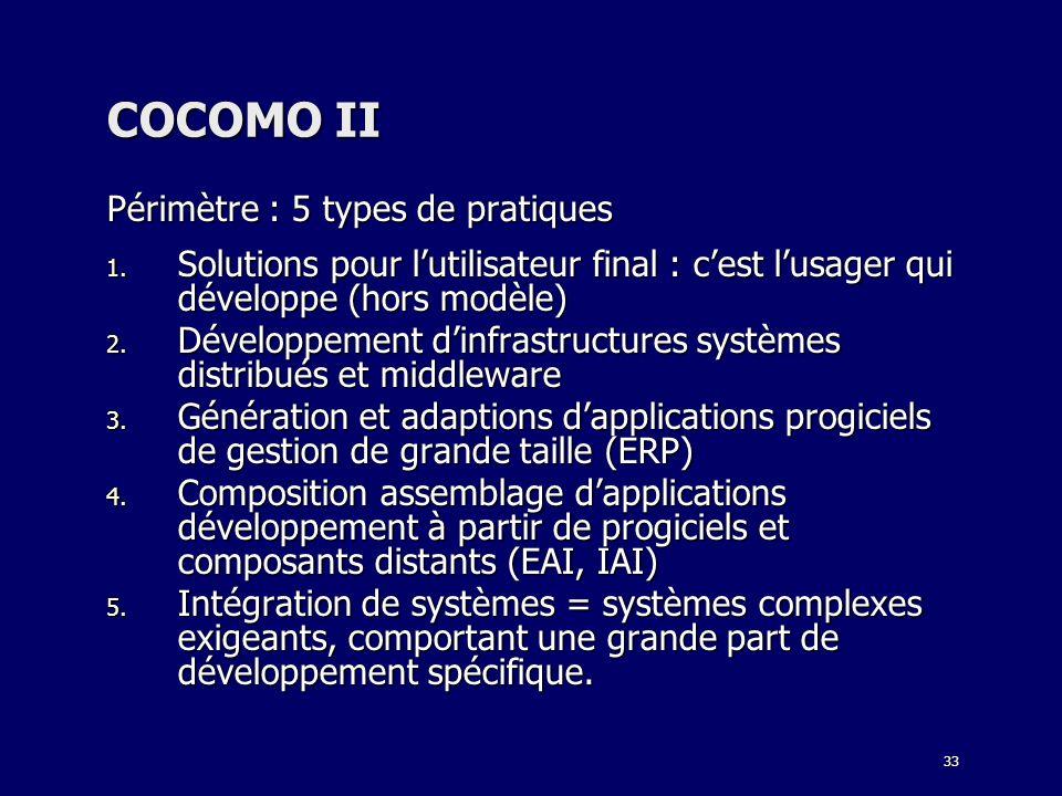 COCOMO II Périmètre : 5 types de pratiques