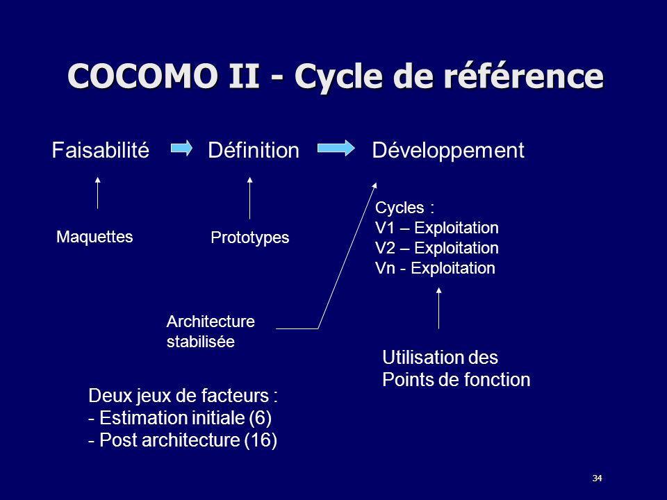 COCOMO II - Cycle de référence