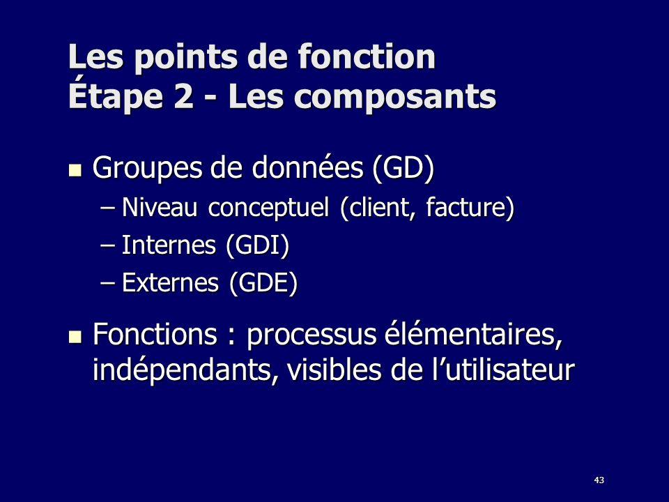Les points de fonction Étape 2 - Les composants