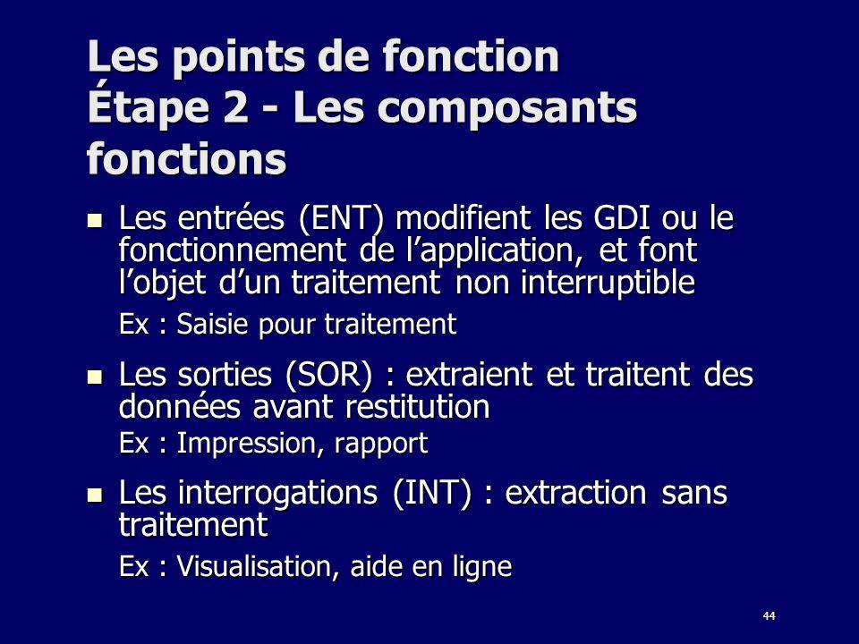 Les points de fonction Étape 2 - Les composants fonctions