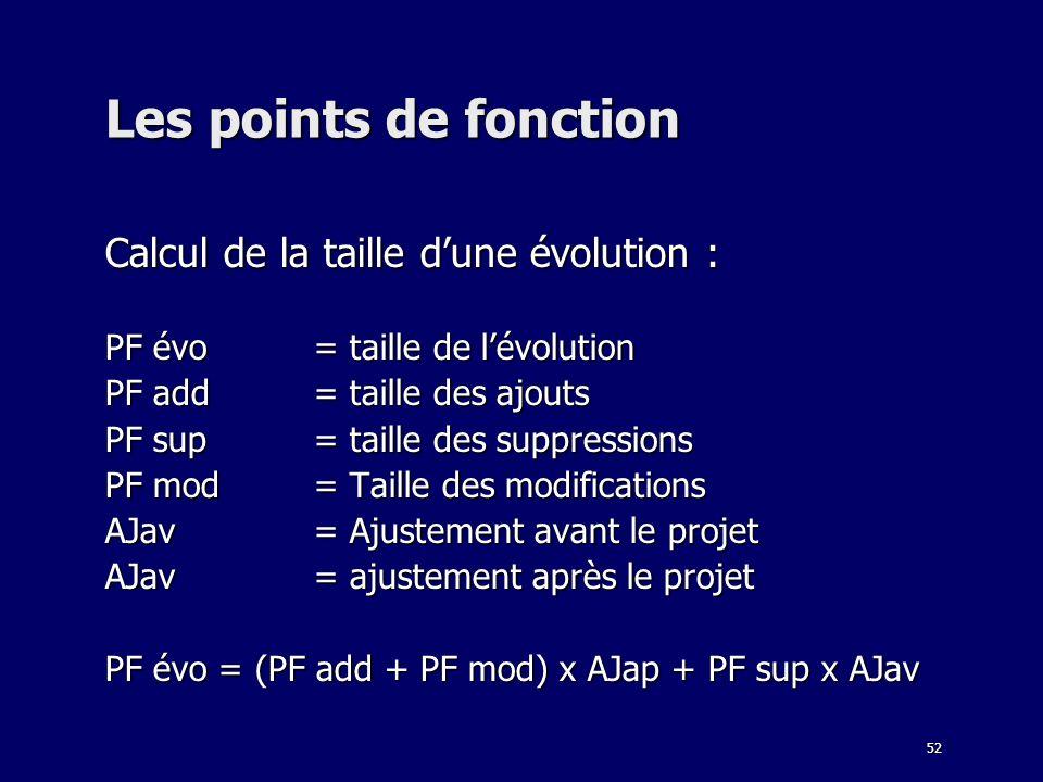 Les points de fonction Calcul de la taille d'une évolution :