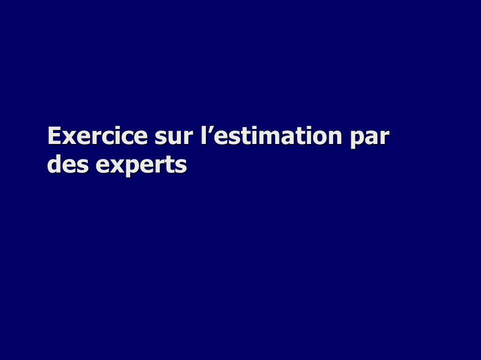 Exercice sur l'estimation par des experts
