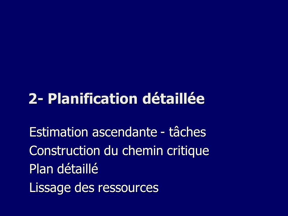 2- Planification détaillée