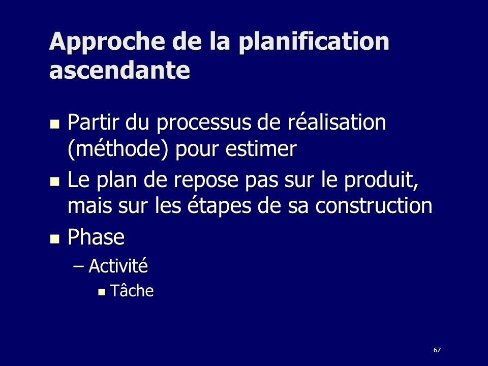 Approche de la planification ascendante