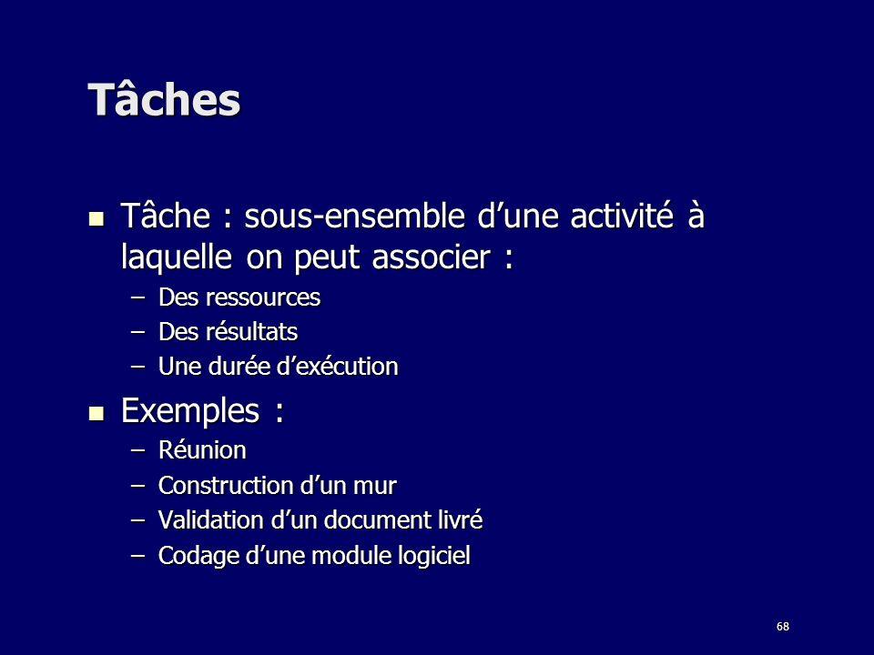 Tâches Tâche : sous-ensemble d'une activité à laquelle on peut associer : Des ressources. Des résultats.