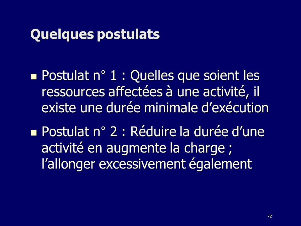 Quelques postulats Postulat n° 1 : Quelles que soient les ressources affectées à une activité, il existe une durée minimale d'exécution.