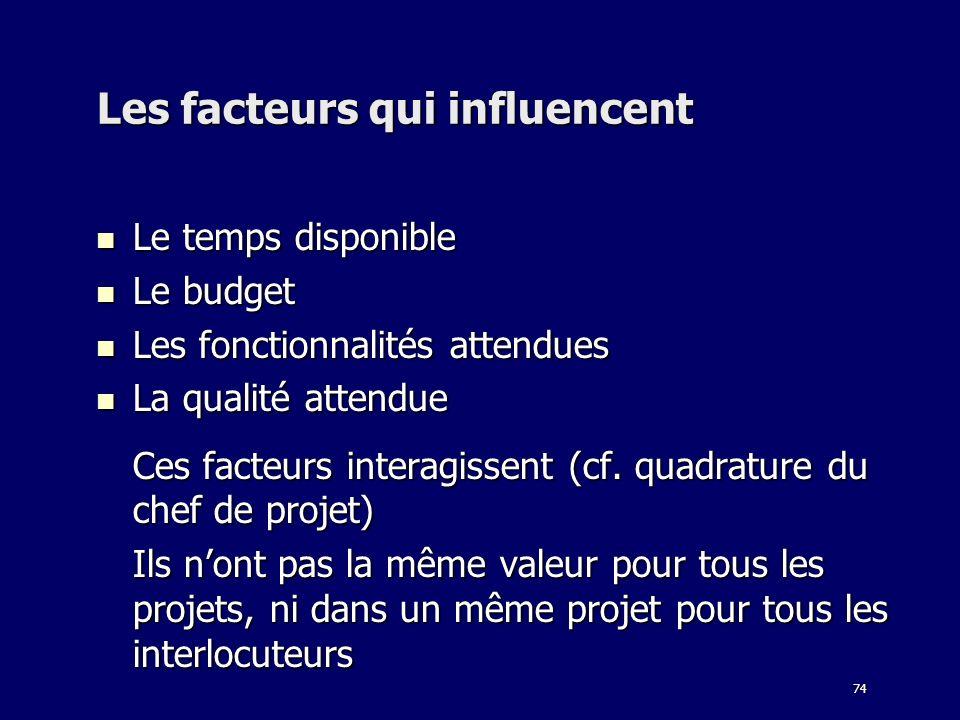 Les facteurs qui influencent