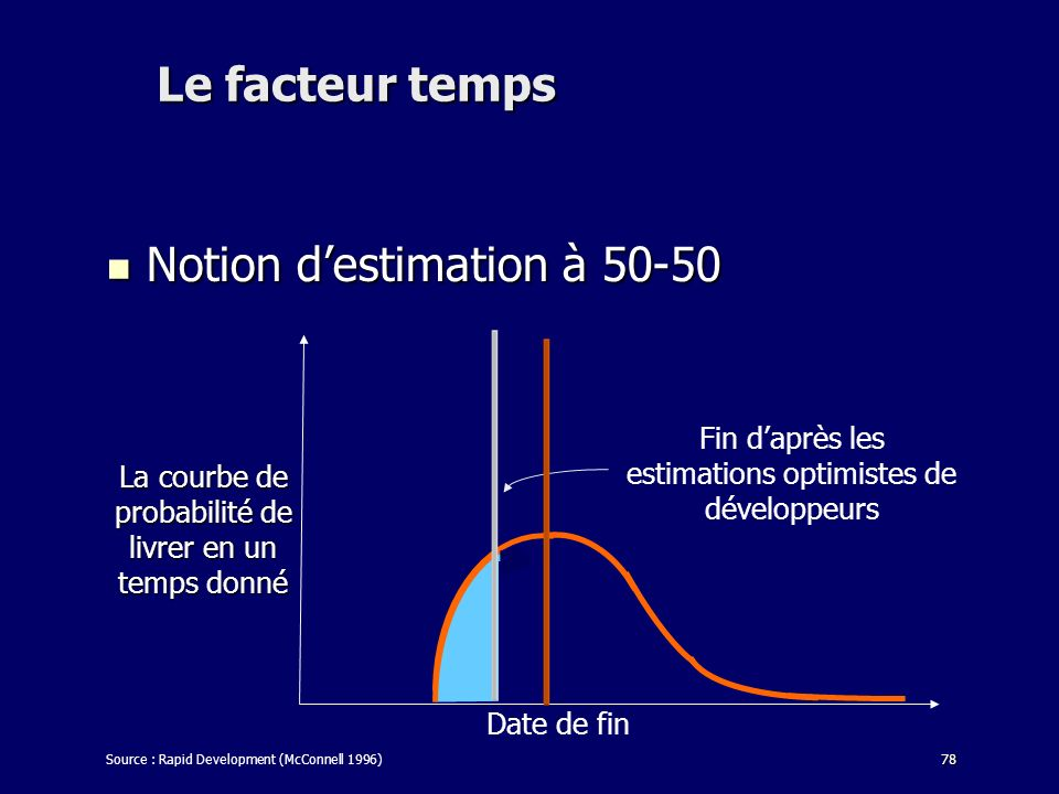 Notion d'estimation à 50-50