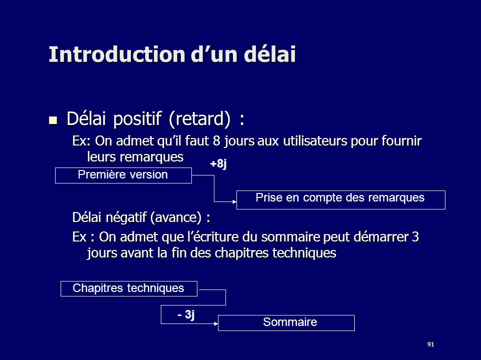 Introduction d'un délai