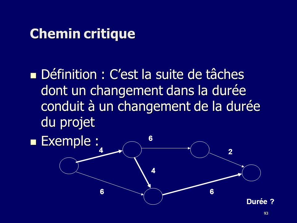 Chemin critique Définition : C'est la suite de tâches dont un changement dans la durée conduit à un changement de la durée du projet.