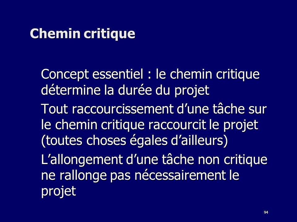 Chemin critique Concept essentiel : le chemin critique détermine la durée du projet.