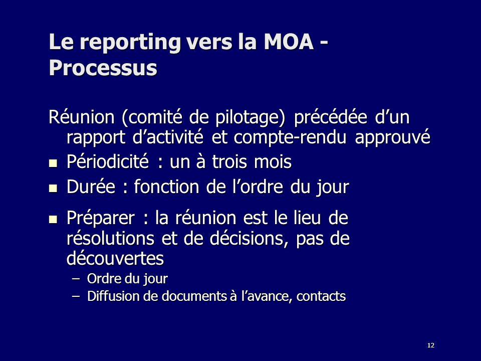Le reporting vers la MOA - Processus