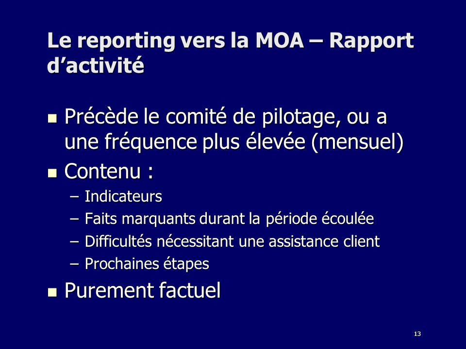 Le reporting vers la MOA – Rapport d'activité